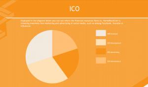 homeblockcoin-ico