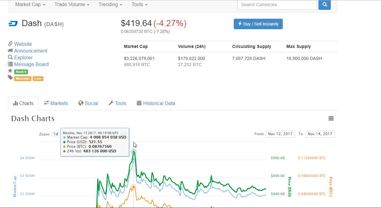 стоимость-dash-какие-криптовалюты-покупать
