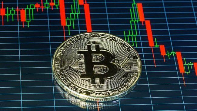 биткоин падает в цене сегодня