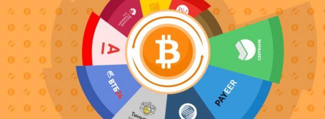как и где купить биткоин (bitcoin)