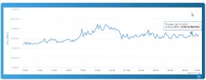 график HextraCoin