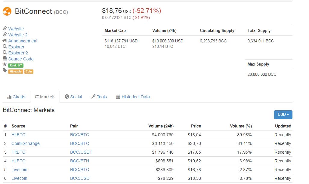 стоимость битконнект