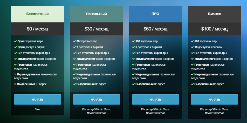 тарифы на сервисе cryptorg