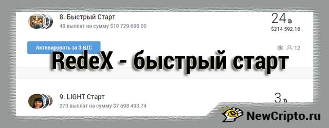 Чек-лист: как быстро заработать биткоин