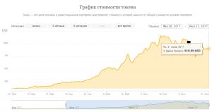 токен-актив-акции