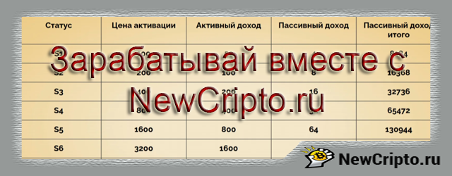 статус-7-0-заработок-бизнес-игра-новый-2021