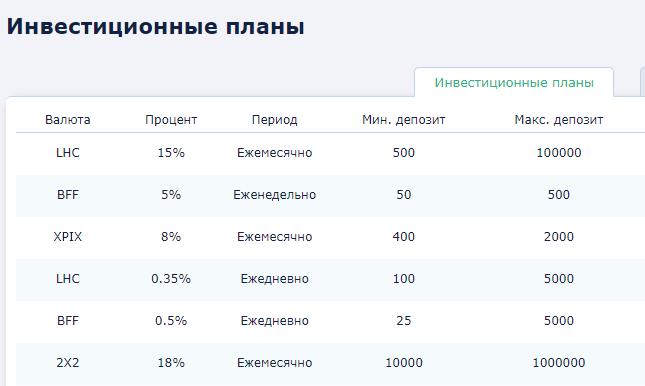investbox-как-заработать-на-бирже-крекс24