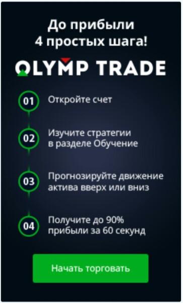 Олимп Трейд - самый простой трейдинг